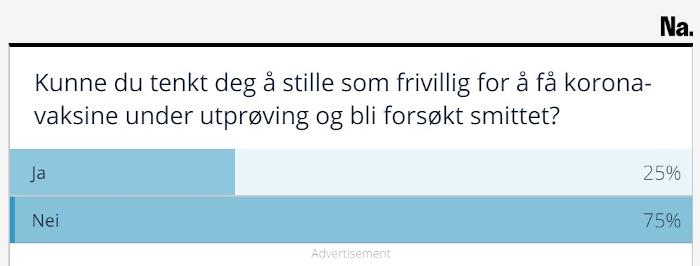 poll_uttesting_korona_vaksine_fin